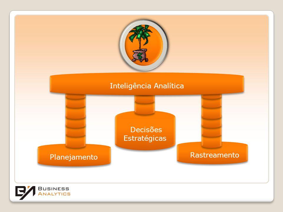 Decisões Estratégicas Planejamento Rastreamento Inteligência Analítica