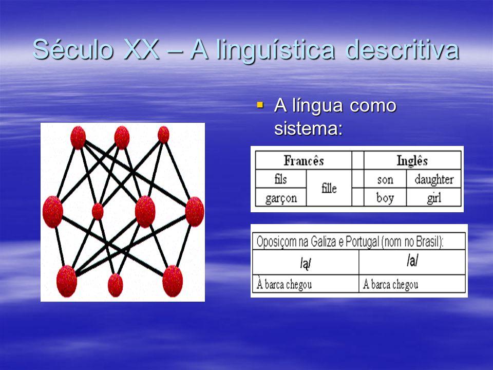 Século XX – A linguística descritiva  A língua como sistema: