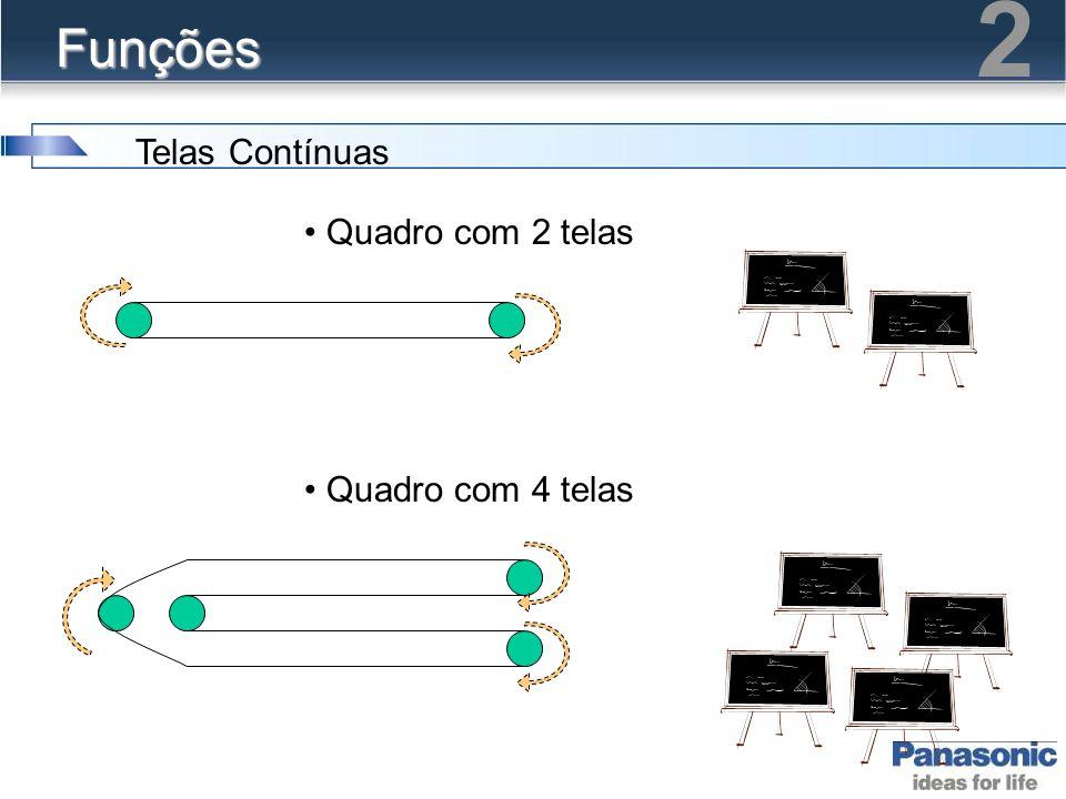 2 Funções Telas Contínuas • Quadro com 2 telas • Quadro com 4 telas