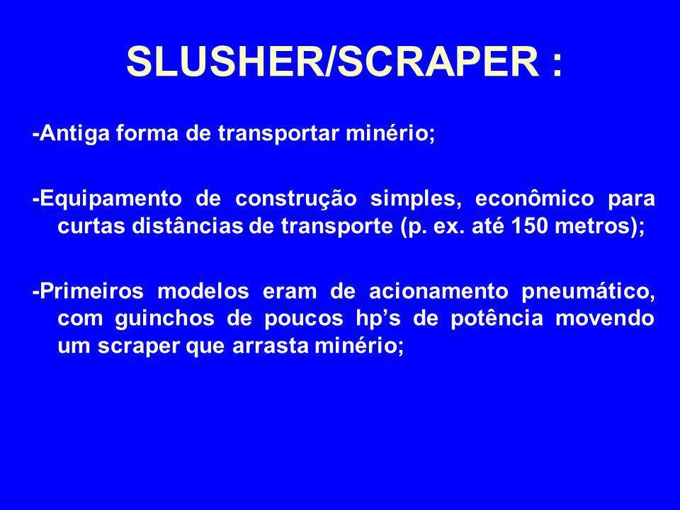 -Antiga forma de transportar minério; -Equipamento de construção simples, econômico para curtas distâncias de transporte (p. ex. até 150 metros); -Pri