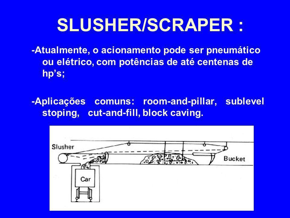 -Atualmente, o acionamento pode ser pneumático ou elétrico, com potências de até centenas de hp's; -Aplicações comuns: room-and-pillar, sublevel stopi