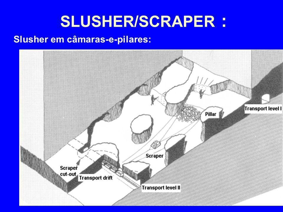 Slusher em câmaras-e-pilares: SLUSHER/SCRAPER :