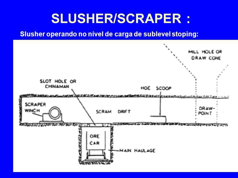 Slusher operando no nível de carga de sublevel stoping: SLUSHER/SCRAPER :