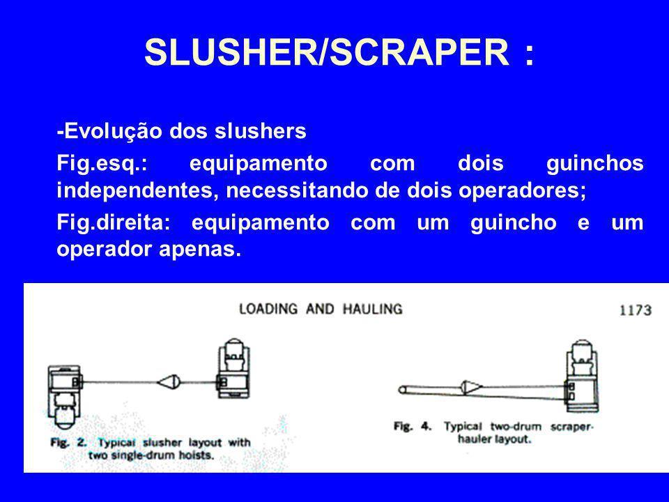 -Evolução dos slushers Fig.esq.: equipamento com dois guinchos independentes, necessitando de dois operadores; Fig.direita: equipamento com um guincho