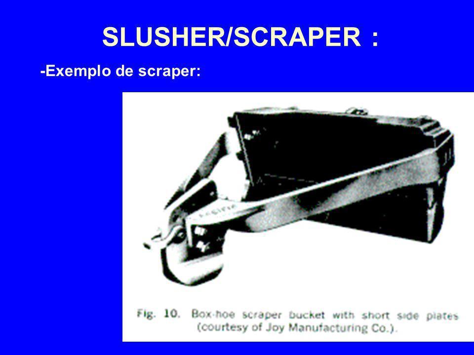 -Exemplo de scraper: SLUSHER/SCRAPER :
