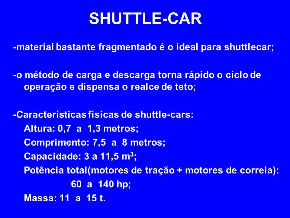 -material bastante fragmentado é o ideal para shuttlecar; -o método de carga e descarga torna rápido o ciclo de operação e dispensa o realce de teto;