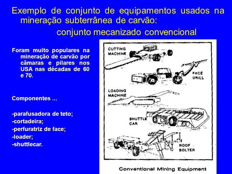 Exemplo de conjunto de equipamentos usados na mineração subterrânea de carvão: conjunto mecanizado convencional Foram muito populares na mineração de