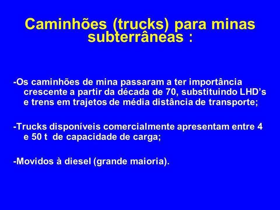 -Os caminhões de mina passaram a ter importância crescente a partir da década de 70, substituindo LHD's e trens em trajetos de média distância de tran
