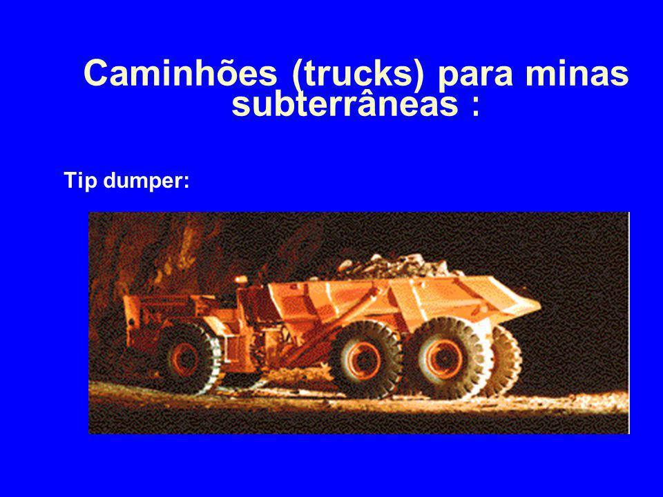 Tip dumper: