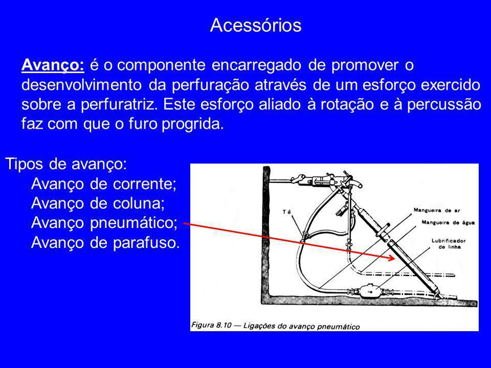 Acessórios Avanço: é o componente encarregado de promover o desenvolvimento da perfuração através de um esforço exercido sobre a perfuratriz. Este esf