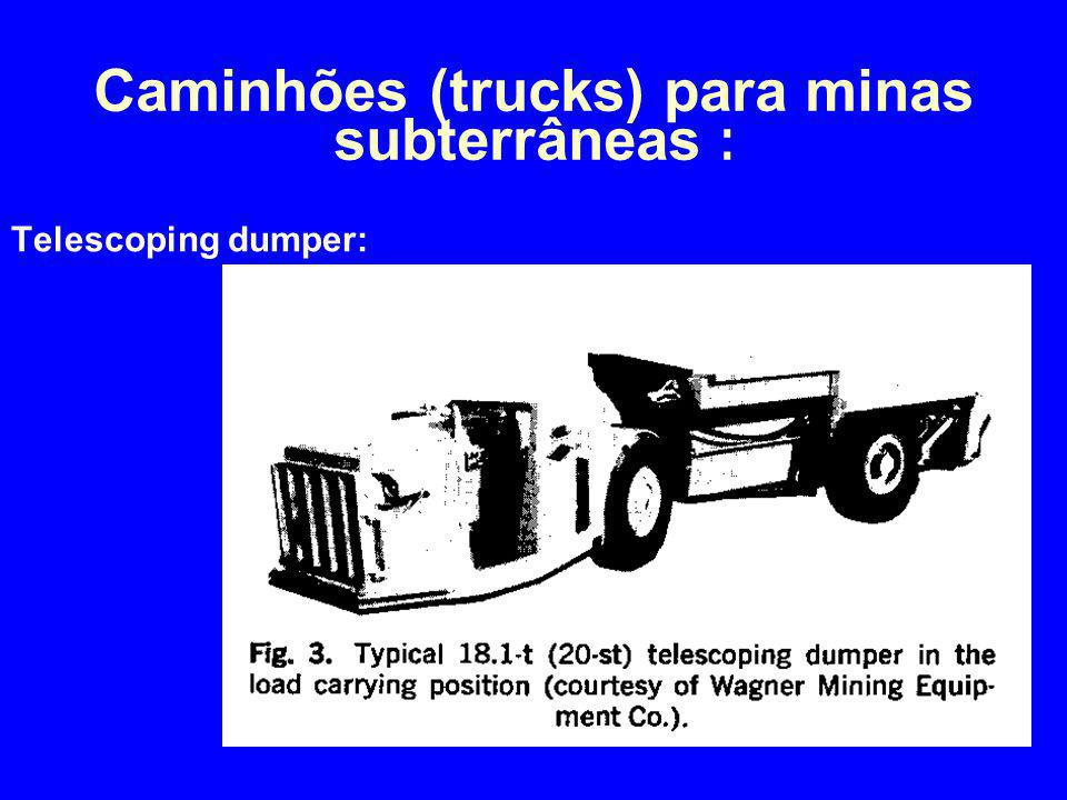 Telescoping dumper: Caminhões (trucks) para minas subterrâneas :