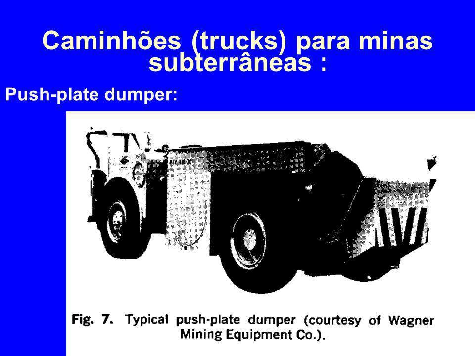 Push-plate dumper: Caminhões (trucks) para minas subterrâneas :