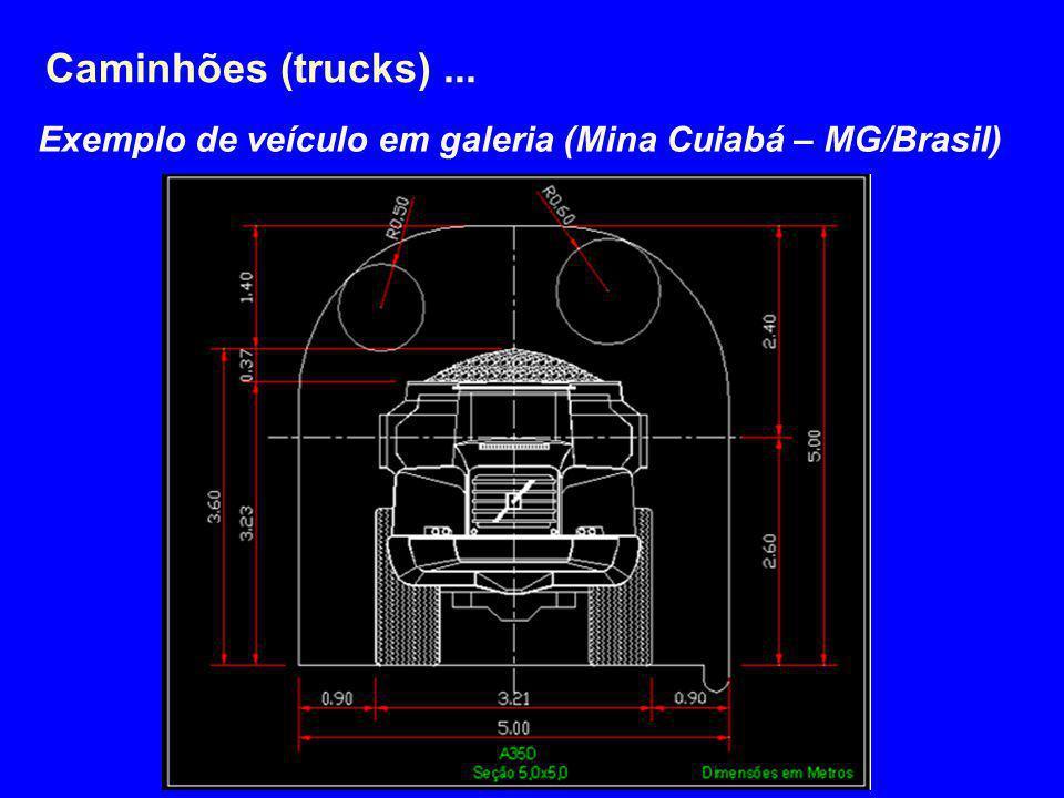 Caminhões (trucks)... Exemplo de veículo em galeria (Mina Cuiabá – MG/Brasil)