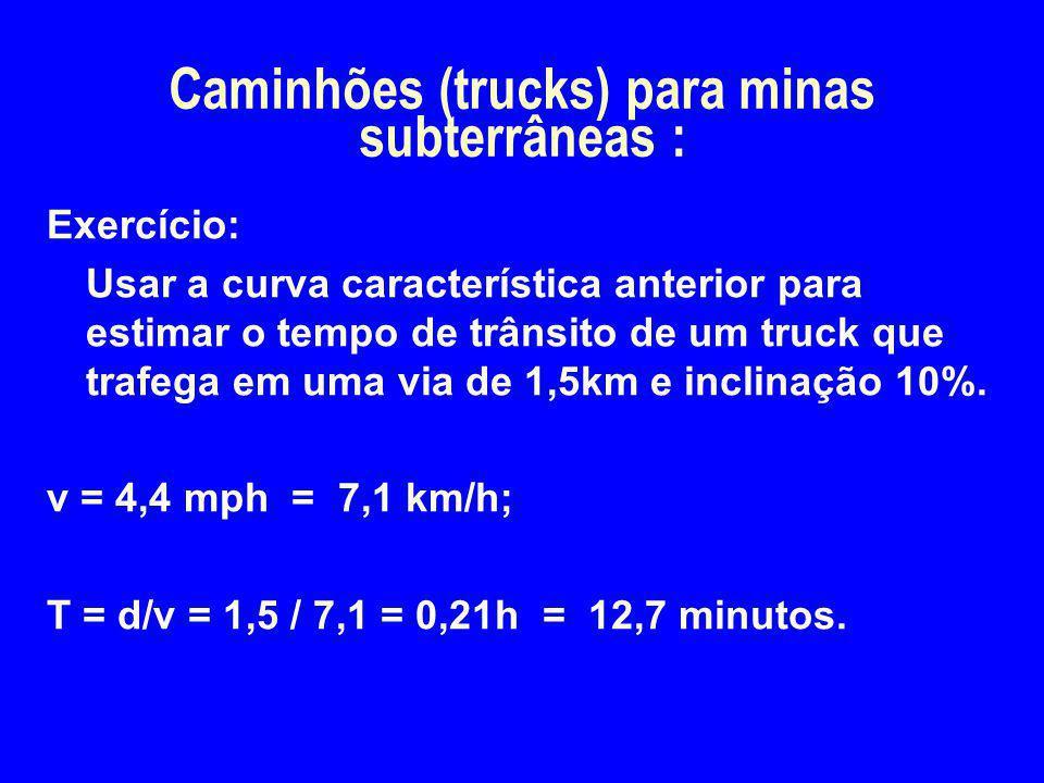 Exercício: Usar a curva característica anterior para estimar o tempo de trânsito de um truck que trafega em uma via de 1,5km e inclinação 10%. v = 4,4