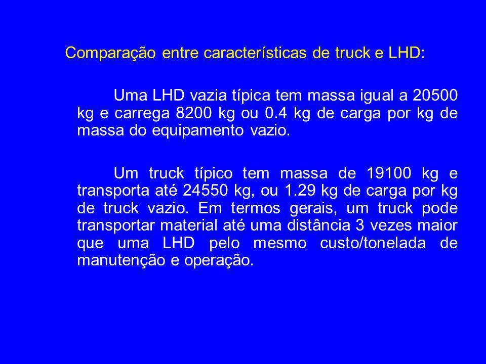 Comparação entre características de truck e LHD: Uma LHD vazia típica tem massa igual a 20500 kg e carrega 8200 kg ou 0.4 kg de carga por kg de massa
