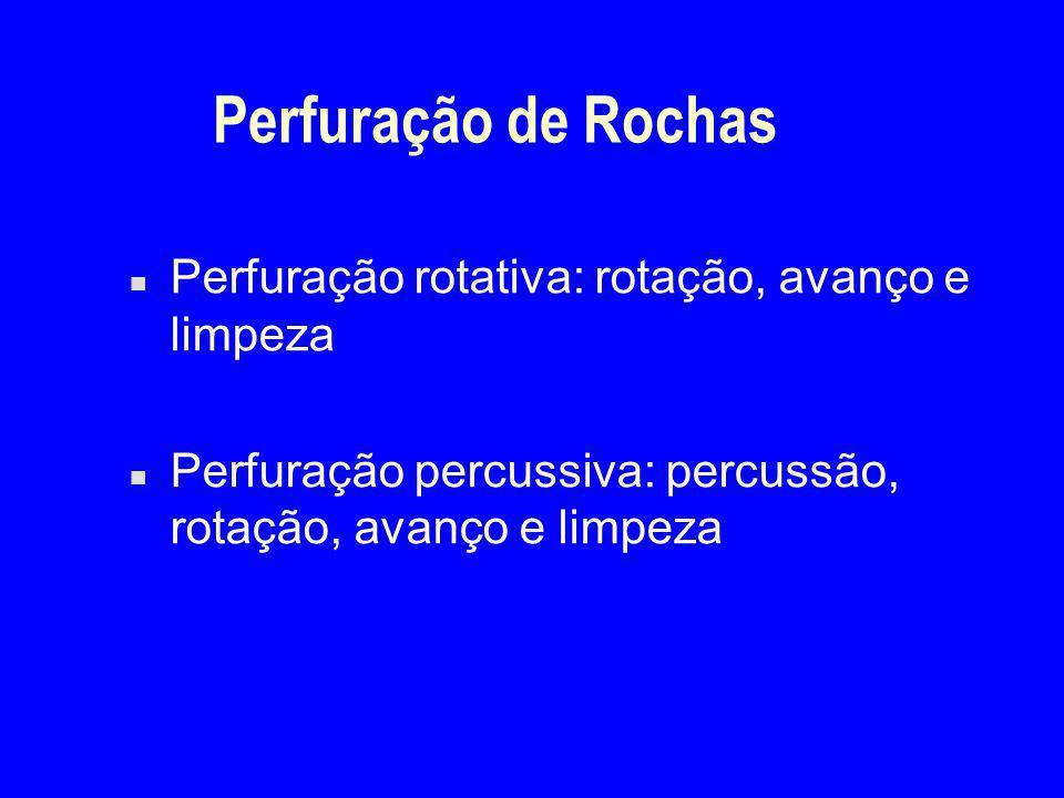 Perfuração de Rochas n Perfuração rotativa: rotação, avanço e limpeza n Perfuração percussiva: percussão, rotação, avanço e limpeza
