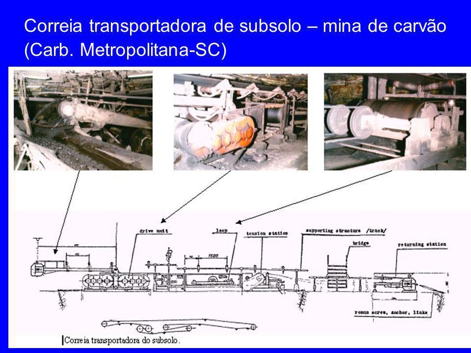 Correia transportadora de subsolo – mina de carvão (Carb. Metropolitana-SC)