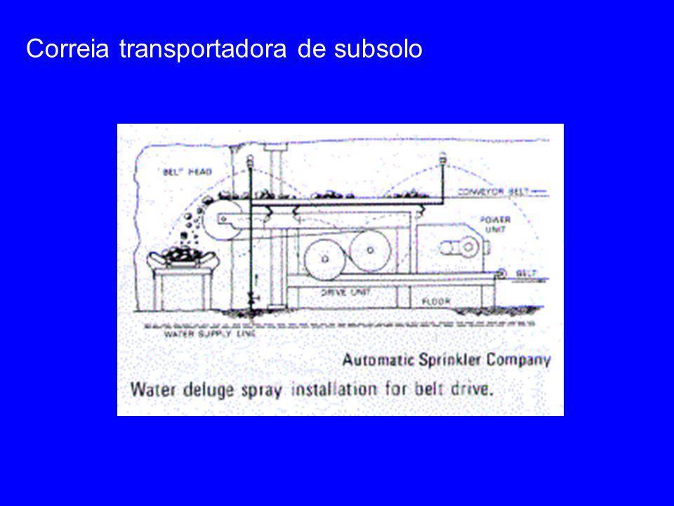 Correia transportadora de subsolo