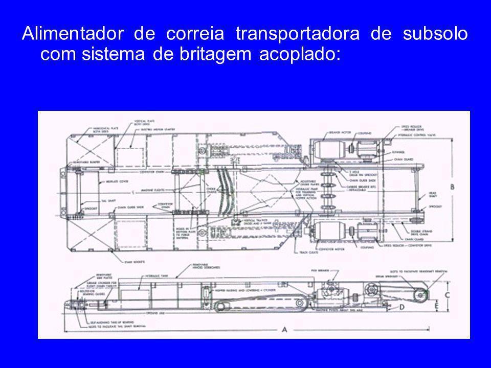Alimentador de correia transportadora de subsolo com sistema de britagem acoplado: