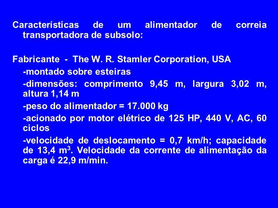 Características de um alimentador de correia transportadora de subsolo: Fabricante - The W. R. Stamler Corporation, USA -montado sobre esteiras -dimen