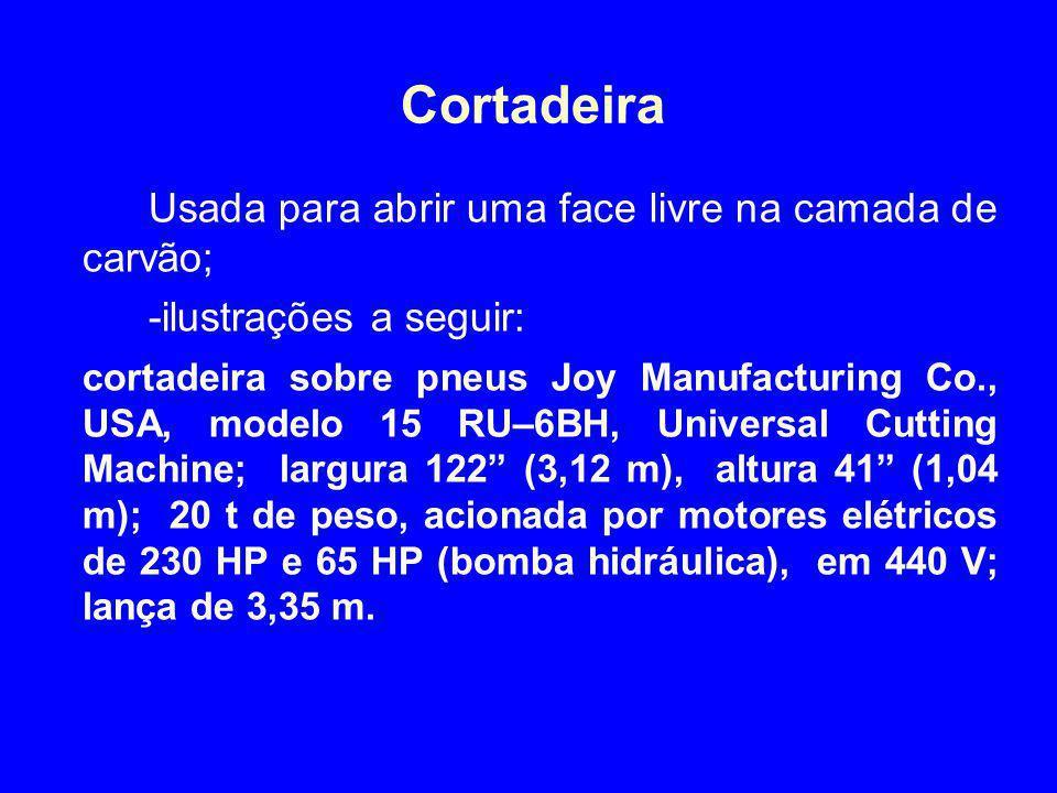 Cortadeira Usada para abrir uma face livre na camada de carvão; -ilustrações a seguir: cortadeira sobre pneus Joy Manufacturing Co., USA, modelo 15 RU