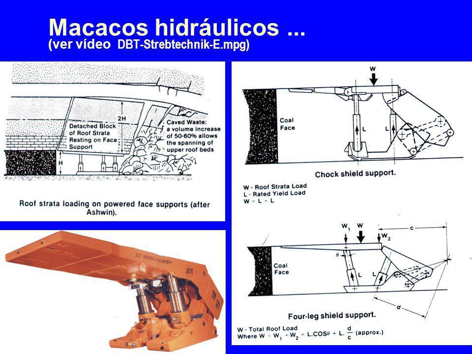 Macacos hidráulicos... (ver vídeo DBT-Strebtechnik-E.mpg)