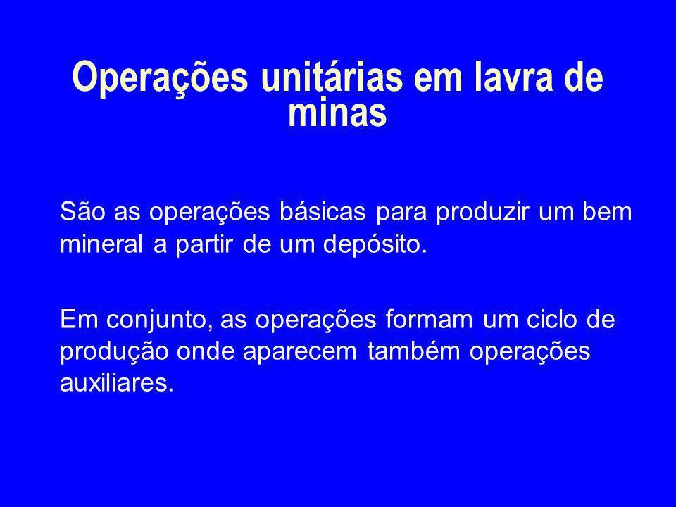 Operações unitárias em lavra de minas São as operações básicas para produzir um bem mineral a partir de um depósito. Em conjunto, as operações formam