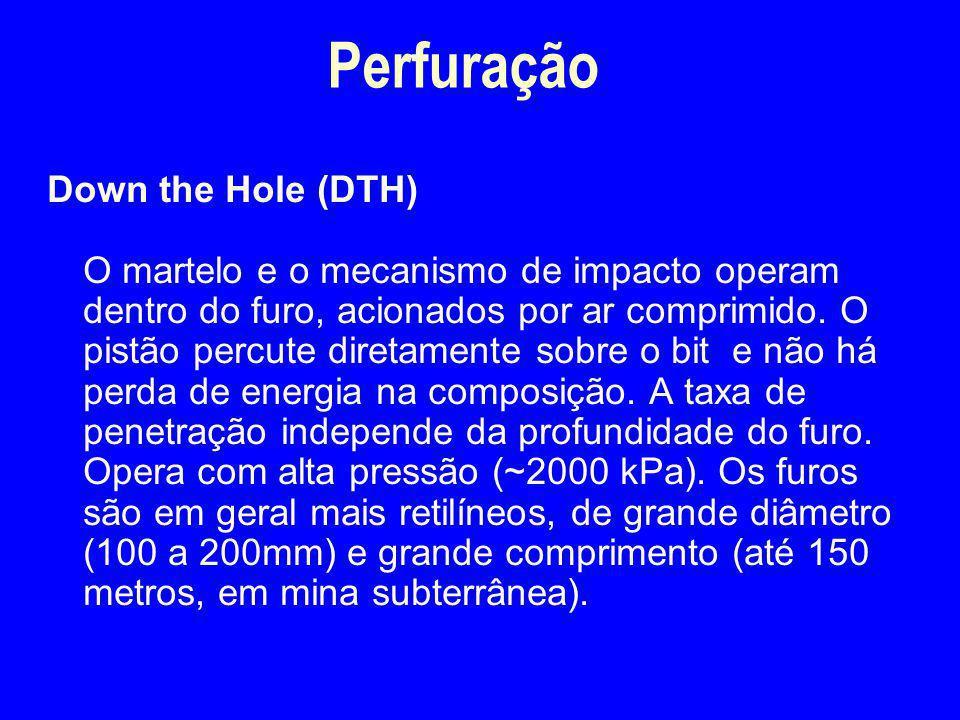 Perfuração Down the Hole (DTH) O martelo e o mecanismo de impacto operam dentro do furo, acionados por ar comprimido. O pistão percute diretamente sob