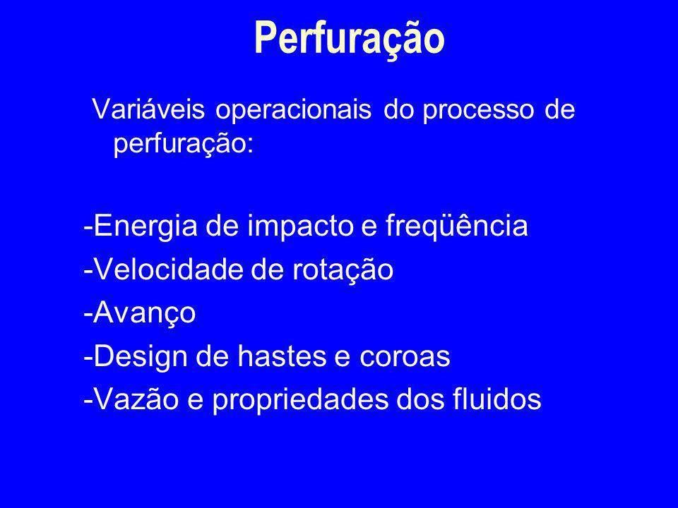 Perfuração Variáveis operacionais do processo de perfuração: -Energia de impacto e freqüência -Velocidade de rotação -Avanço -Design de hastes e coroa