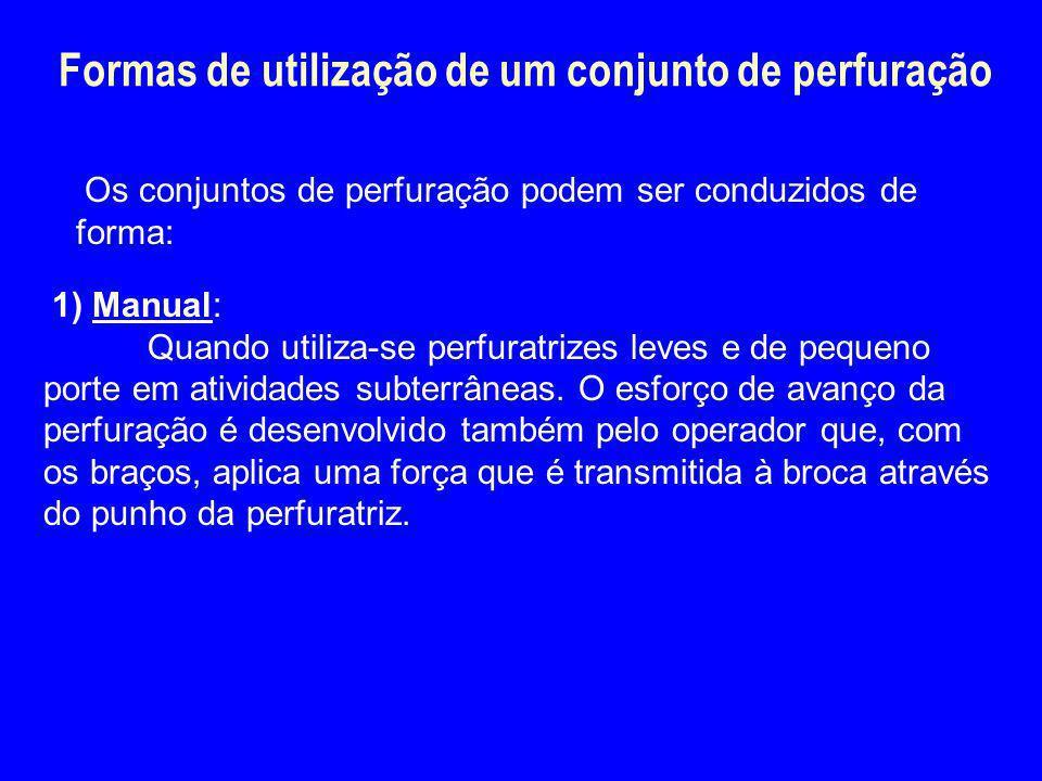 Formas de utilização de um conjunto de perfuração Os conjuntos de perfuração podem ser conduzidos de forma: 1) Manual: Quando utiliza-se perfuratrizes