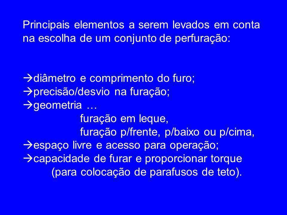 Principais elementos a serem levados em conta na escolha de um conjunto de perfuração:  diâmetro e comprimento do furo;  precisão/desvio na furação;
