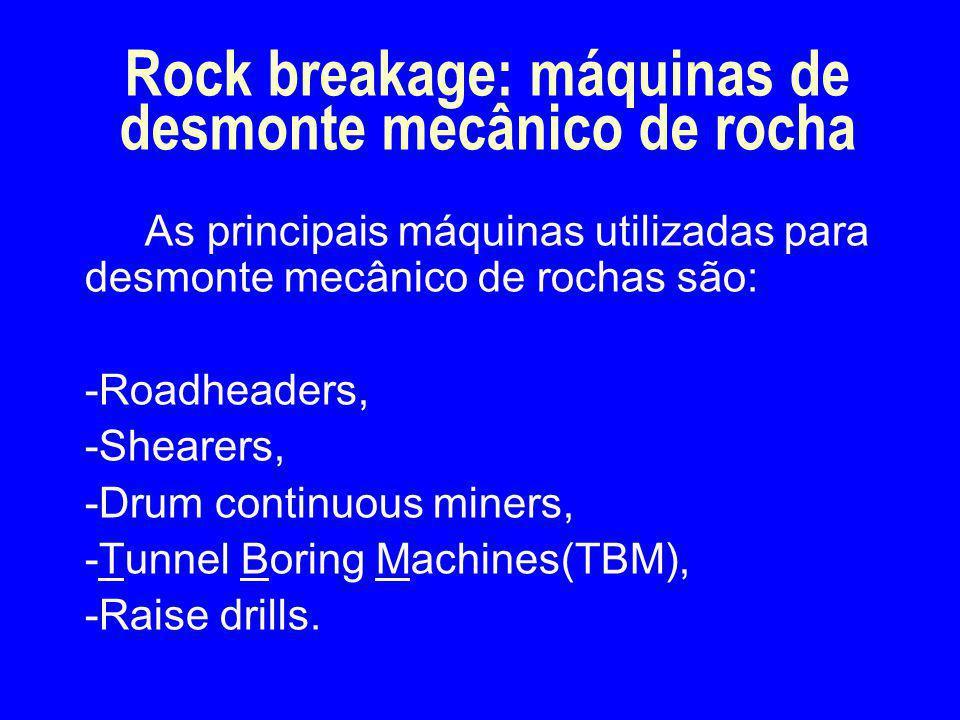 Rock breakage: máquinas de desmonte mecânico de rocha As principais máquinas utilizadas para desmonte mecânico de rochas são: -Roadheaders, -Shearers,