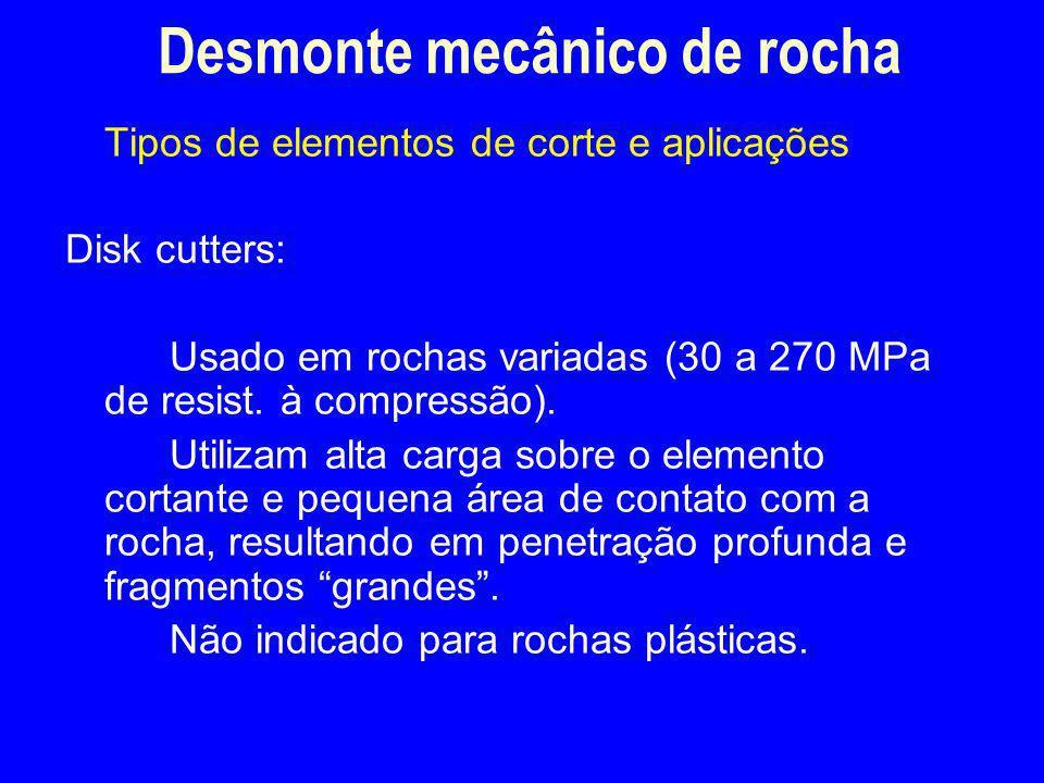 Tipos de elementos de corte e aplicações Disk cutters: Usado em rochas variadas (30 a 270 MPa de resist. à compressão). Utilizam alta carga sobre o el