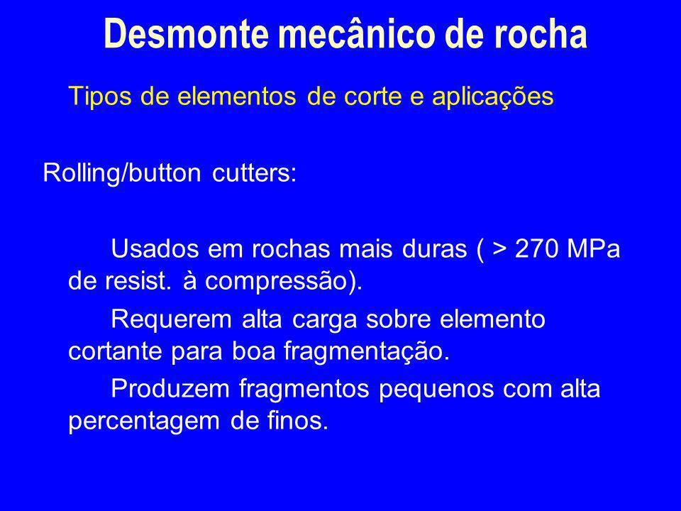 Tipos de elementos de corte e aplicações Rolling/button cutters: Usados em rochas mais duras ( > 270 MPa de resist. à compressão). Requerem alta carga