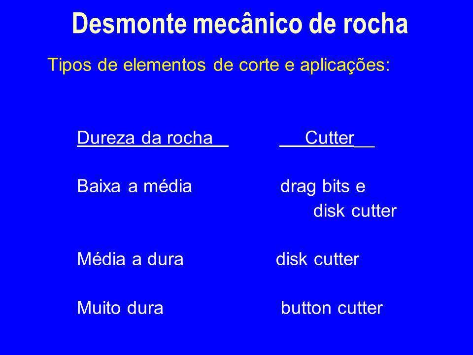 Tipos de elementos de corte e aplicações: Dureza da rocha Cutter__ Baixa a média drag bits e disk cutter Média a dura disk cutter Muito dura button cu