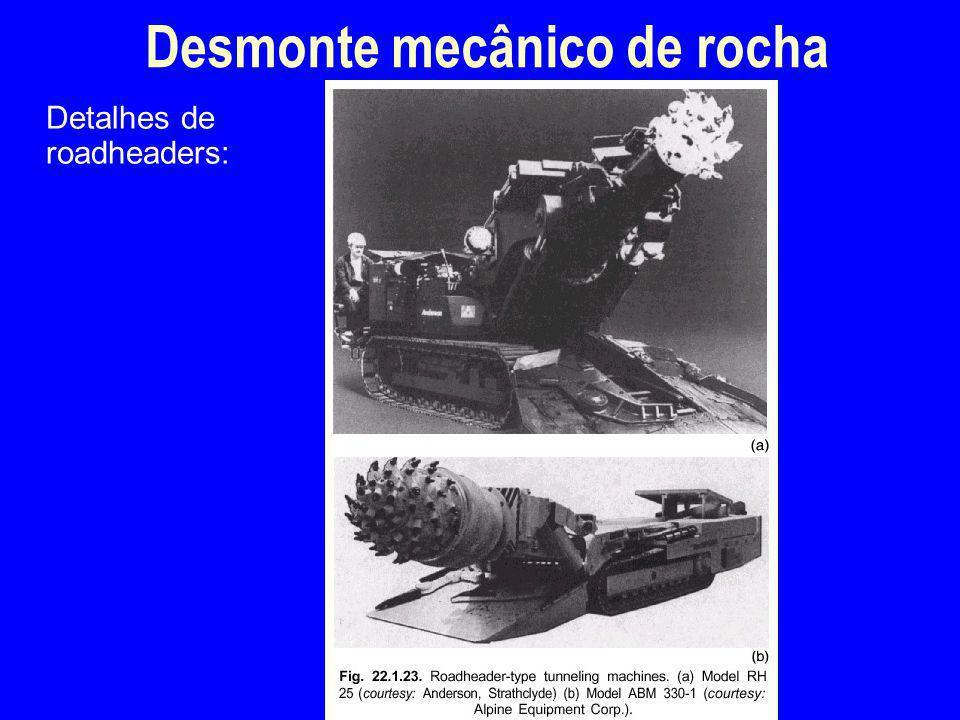 Detalhes de roadheaders: Desmonte mecânico de rocha