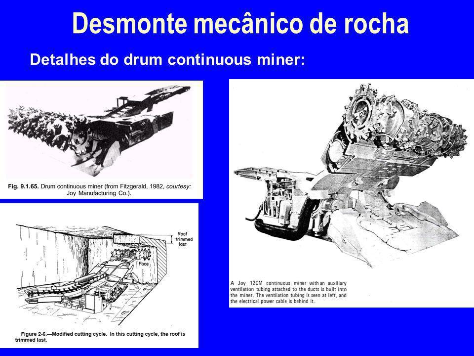 Detalhes do drum continuous miner: Desmonte mecânico de rocha