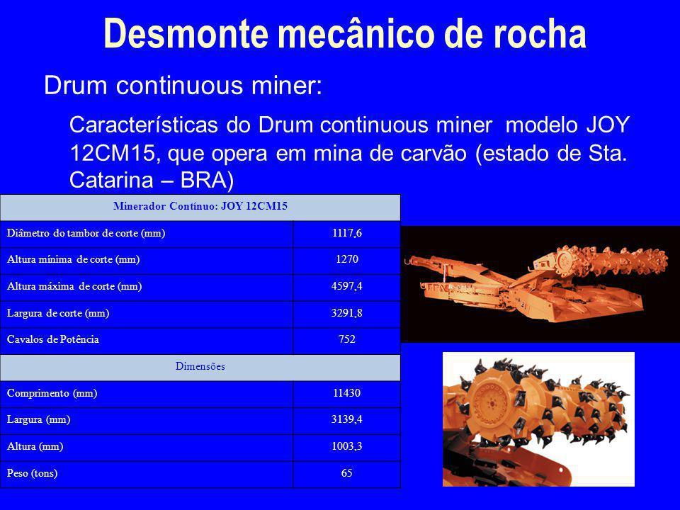 Drum continuous miner: Características do Drum continuous miner modelo JOY 12CM15, que opera em mina de carvão (estado de Sta. Catarina – BRA) Desmont