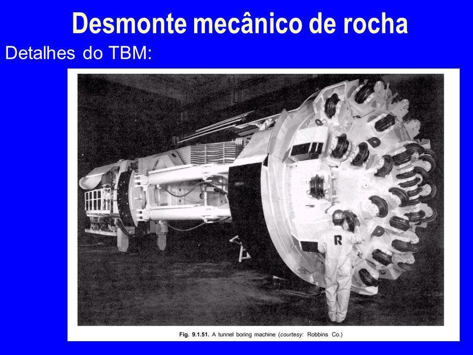 Detalhes do TBM: Desmonte mecânico de rocha