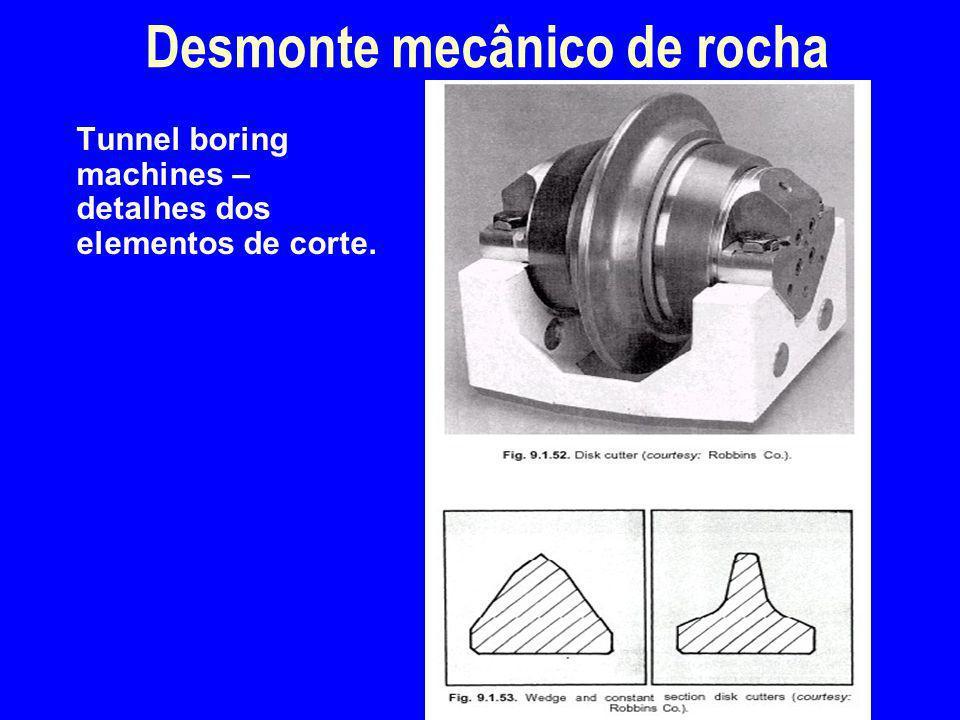 Tunnel boring machines – detalhes dos elementos de corte. Desmonte mecânico de rocha
