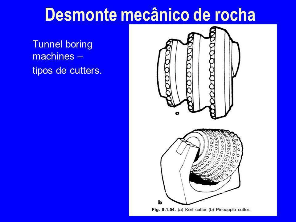 Tunnel boring machines – tipos de cutters. Desmonte mecânico de rocha