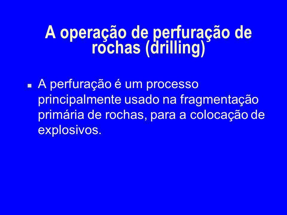 A operação de perfuração de rochas (drilling) n A perfuração é um processo principalmente usado na fragmentação primária de rochas, para a colocação d