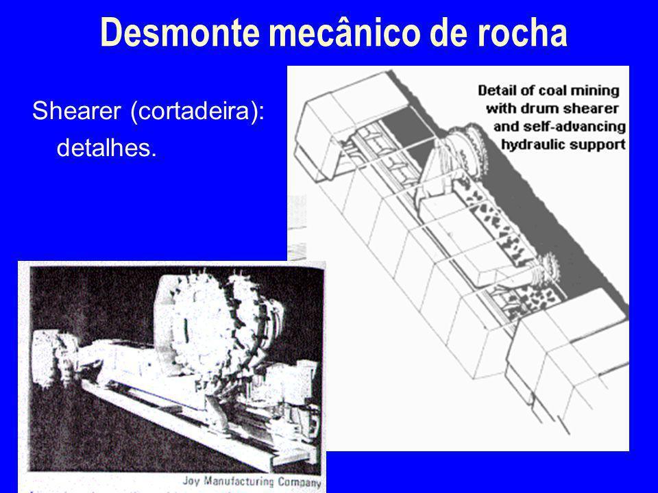 Shearer (cortadeira): detalhes. Desmonte mecânico de rocha