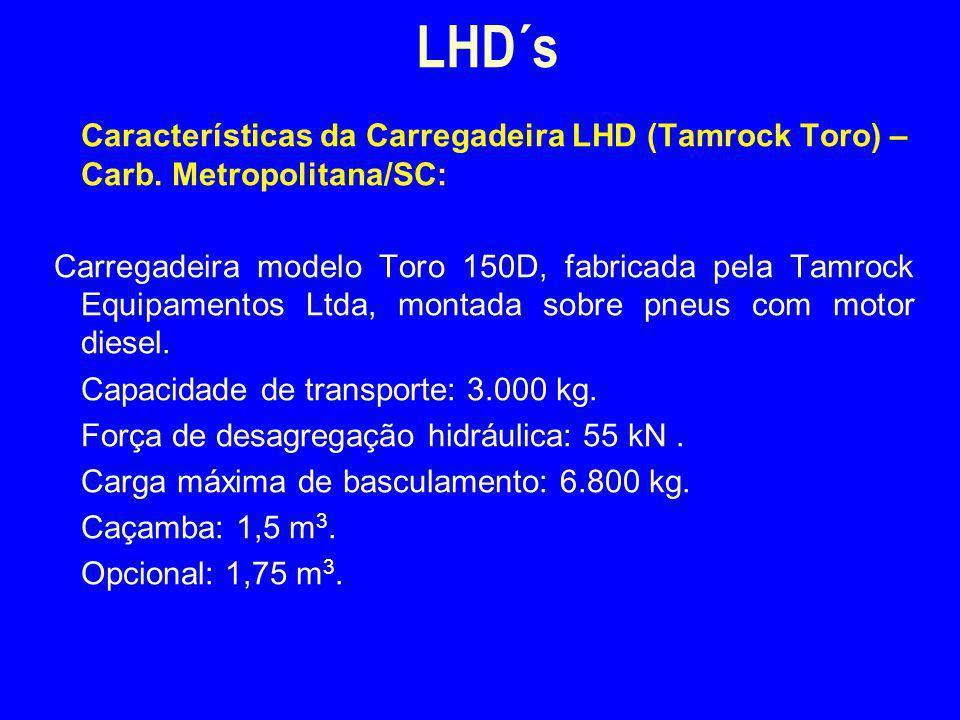Características da Carregadeira LHD (Tamrock Toro) – Carb. Metropolitana/SC: Carregadeira modelo Toro 150D, fabricada pela Tamrock Equipamentos Ltda,
