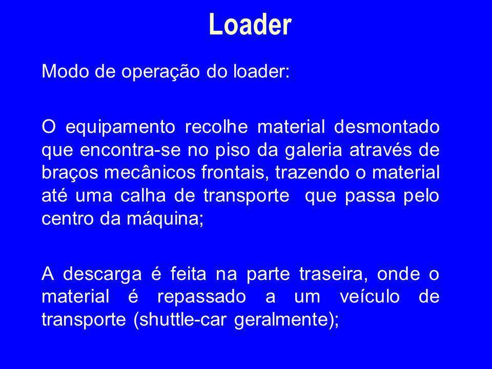 Modo de operação do loader: O equipamento recolhe material desmontado que encontra-se no piso da galeria através de braços mecânicos frontais, trazend