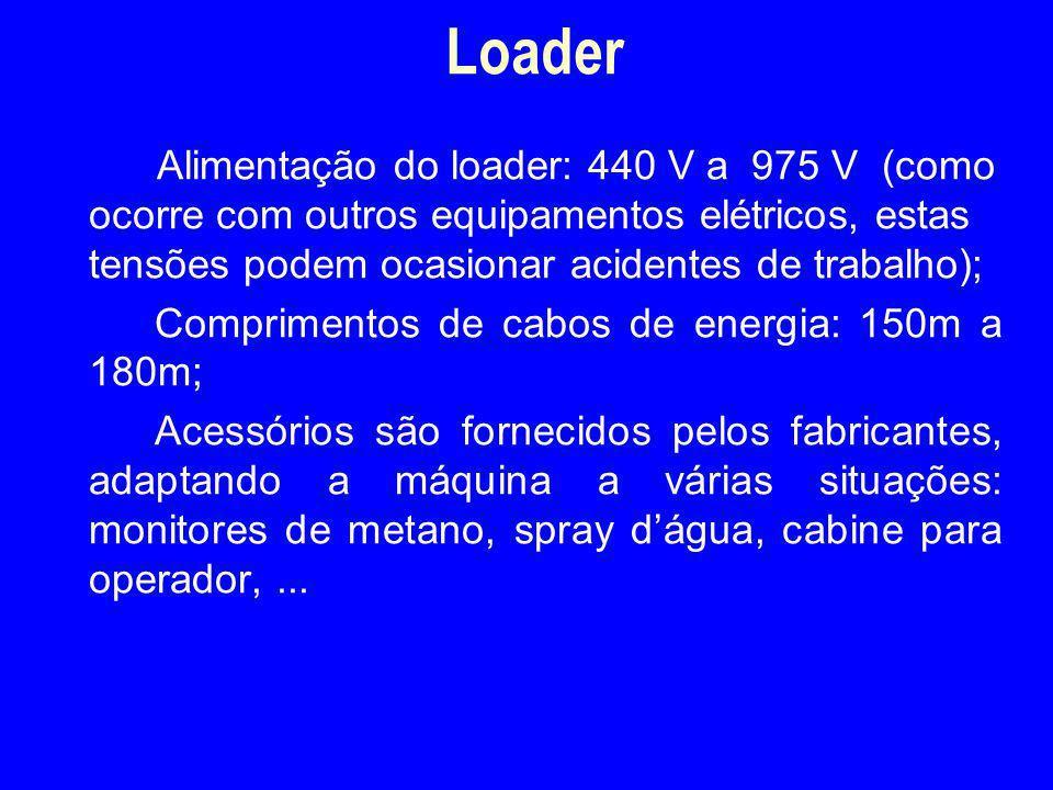 Alimentação do loader: 440 V a 975 V (como ocorre com outros equipamentos elétricos, estas tensões podem ocasionar acidentes de trabalho); Comprimento