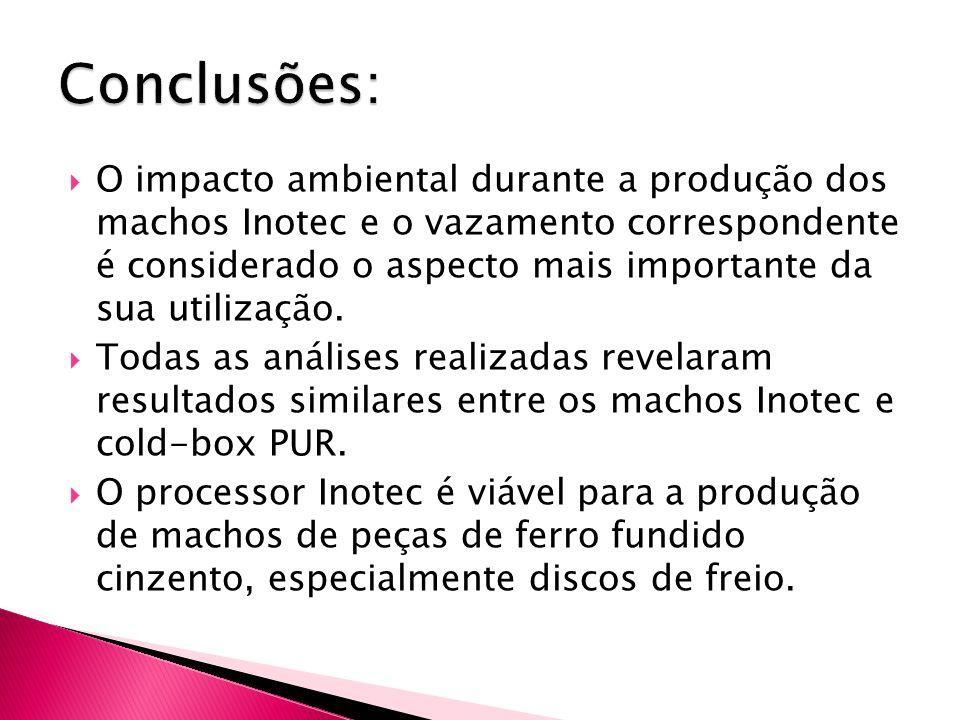  O impacto ambiental durante a produção dos machos Inotec e o vazamento correspondente é considerado o aspecto mais importante da sua utilização.