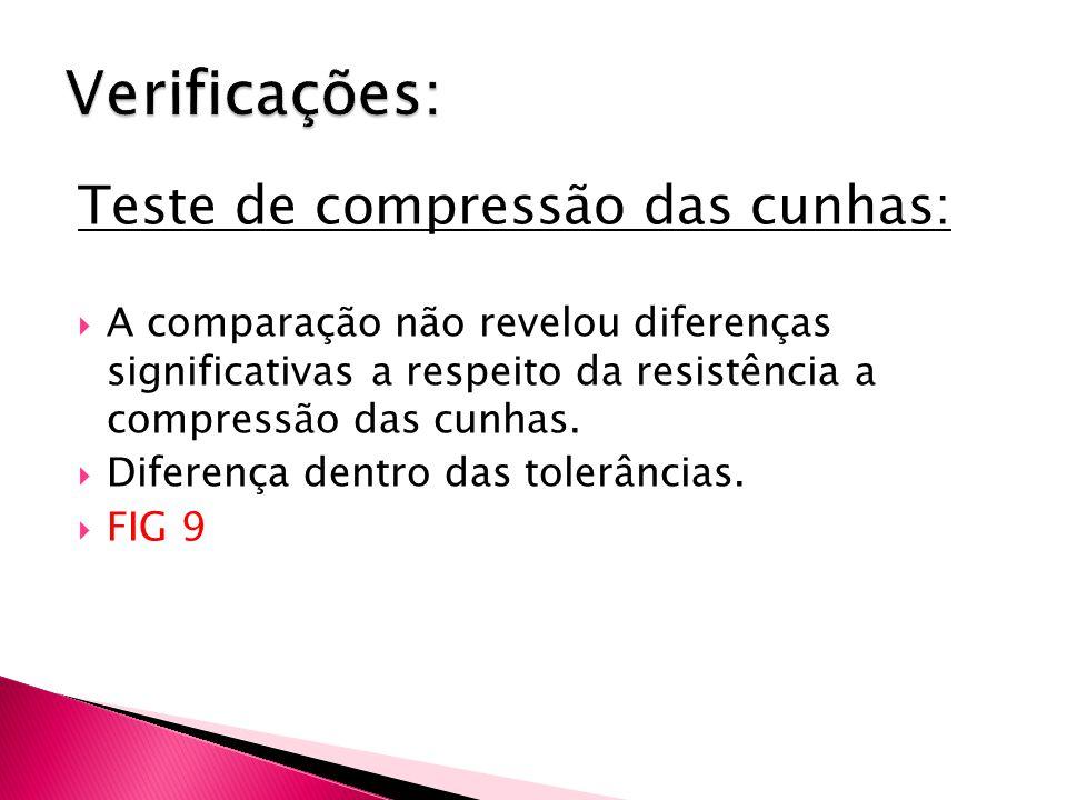 Teste de compressão das cunhas:  A comparação não revelou diferenças significativas a respeito da resistência a compressão das cunhas.