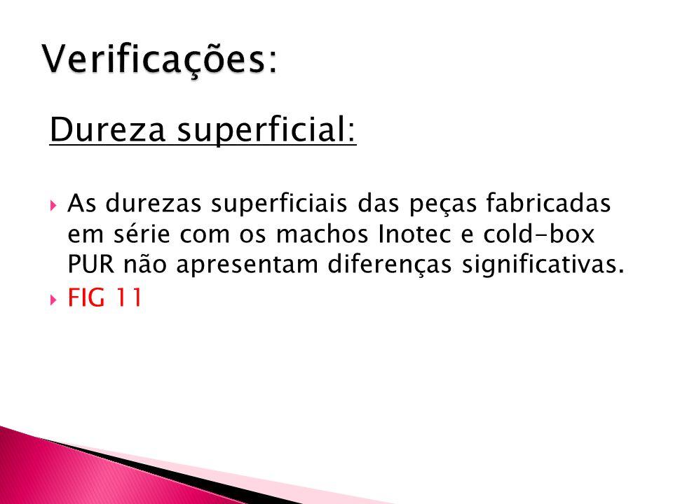 Dureza superficial:  As durezas superficiais das peças fabricadas em série com os machos Inotec e cold-box PUR não apresentam diferenças significativas.