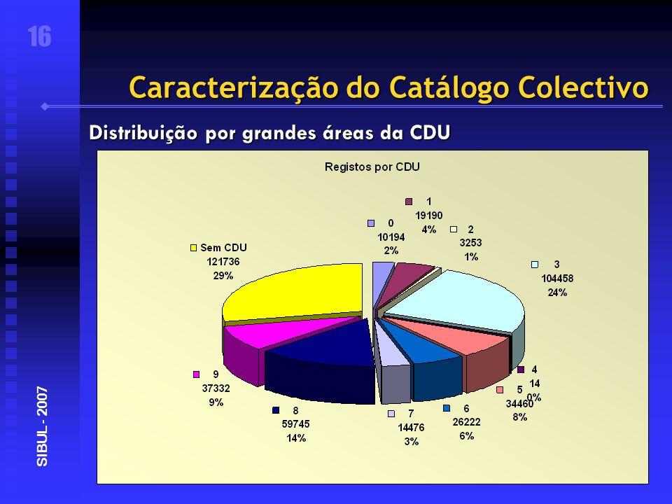 Caracterização do Catálogo Colectivo 16 SIBUL - 2007 Distribuição por grandes áreas da CDU